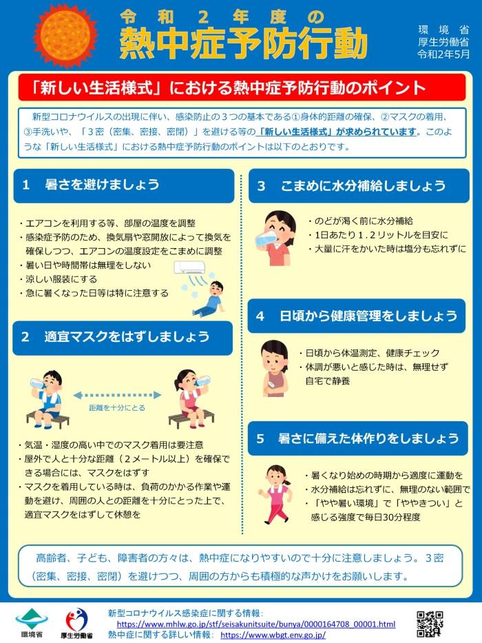 2020.07 熱中症予防